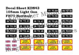 105mm Light Gun & FH70 Howitzer